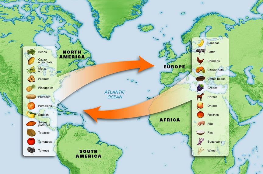 A map of the Columbian Exchange.